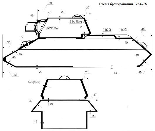 Схема бронирования Т-34-85