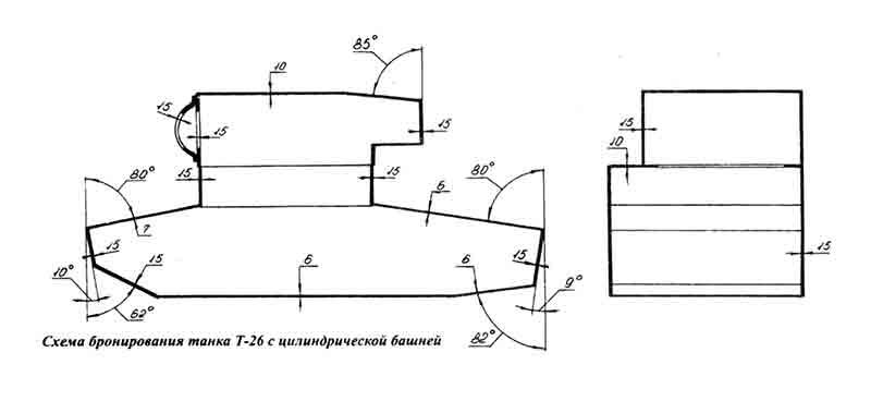 Схема бронирования Т-26